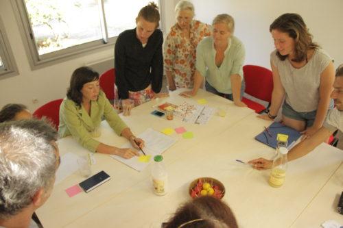 Attitude & Méthode en réunion